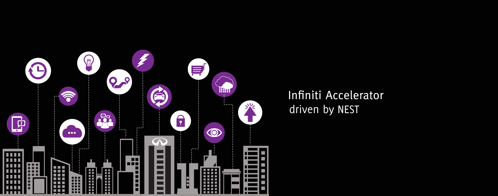 Automaker INFINITY, Nest Invite African Startups To Internet of Things Accelerator Program